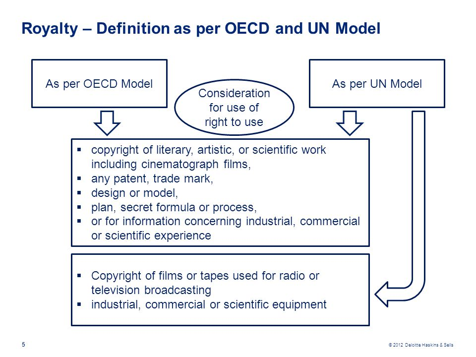 © 2012 Deloitte Haskins & Sells Royalty – Definition as per OECD and UN Model 5 As per OECD ModelAs per UN Model  copyright of literary, artistic, or