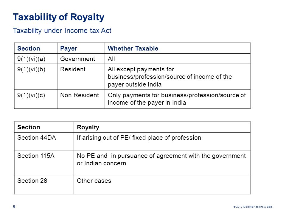 © 2012 Deloitte Haskins & Sells Taxability of Royalty Taxability under Income tax Act 6 SectionPayerWhether Taxable 9(1)(vi)(a)GovernmentAll 9(1)(vi)(