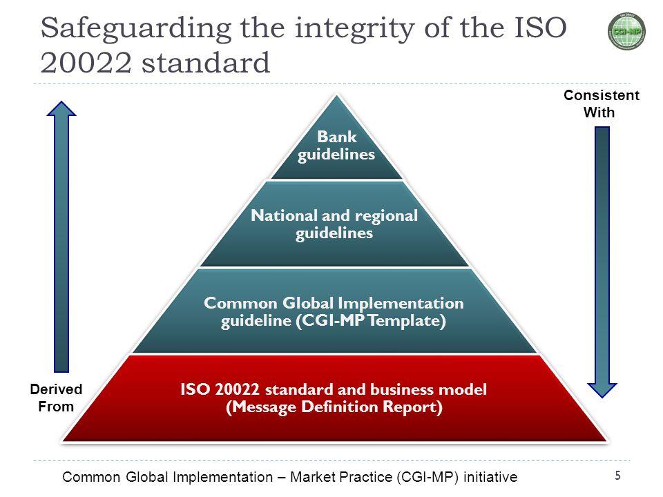 Safeguarding the integrity of the ISO 20022 standard 5 Common Global Implementation – Market Practice (CGI-MP) initiative Bank guidelines National and