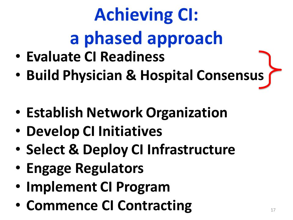 Achieving CI: a phased approach Evaluate CI Readiness Build Physician & Hospital Consensus Establish Network Organization Develop CI Initiatives Selec
