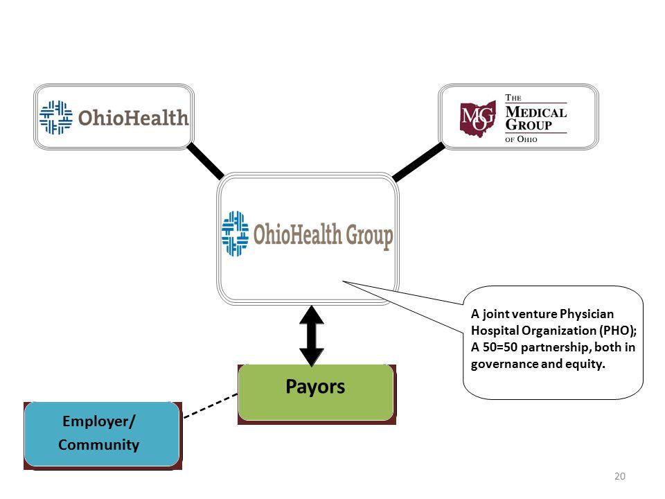 20 Health CI Operations Company Payors Employer/ Community A joint venture Physician Hospital Organization (PHO); A 50=50 partnership, both in governa