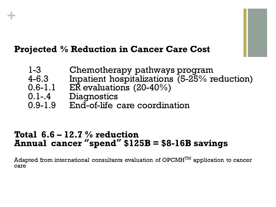 + Projected % Reduction in Cancer Care Cost 1-3 Chemotherapy pathways program 4-6.3 Inpatient hospitalizations (5-25% reduction) 0.6-1.1 ER evaluations (20-40%) 0.1-.4 Diagnostics 0.9-1.9 End-of-life care coordination Total 6.6 – 12.7 % reduction Annual cancer spend $125B = $8-16B savings Adapted from international consultants evaluation of OPCMH TM application to cancer care