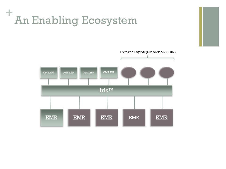 + Iris™ OMS APP EMR OMS APP External Apps (SMART-on-FHIR) An Enabling Ecosystem