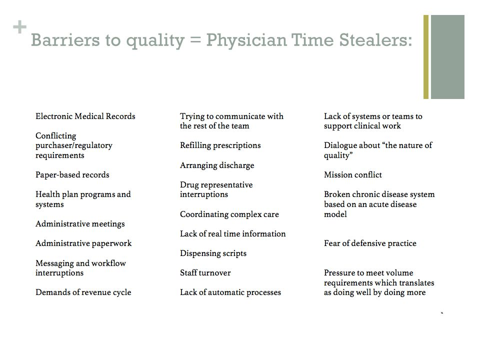 + Barriers to quality = Physician Time Stealers: