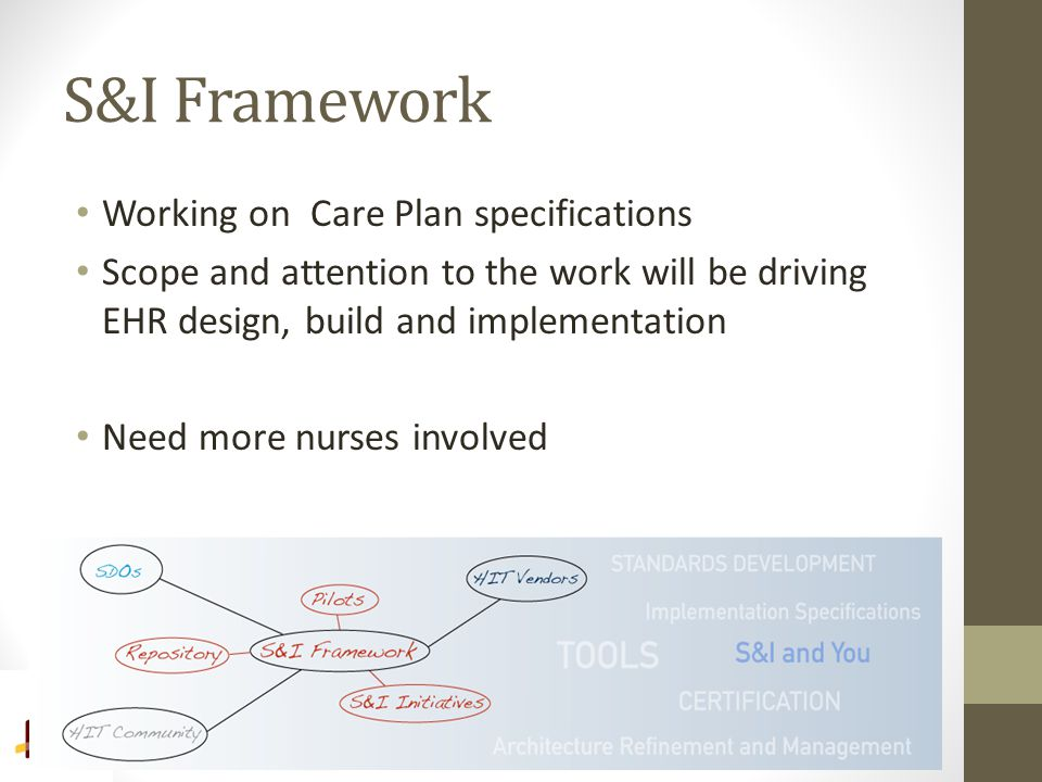 S&I Framework Working on Care Plan specifications Scope and attention to the work will be driving EHR design, build and implementation Need more nurses involved