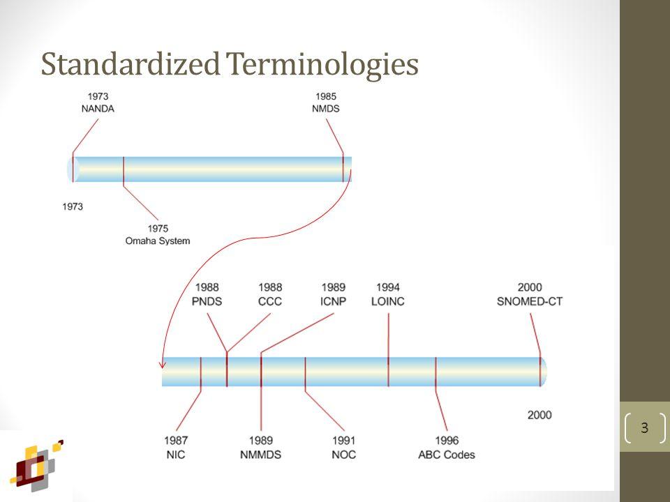 Standardized Terminologies 3