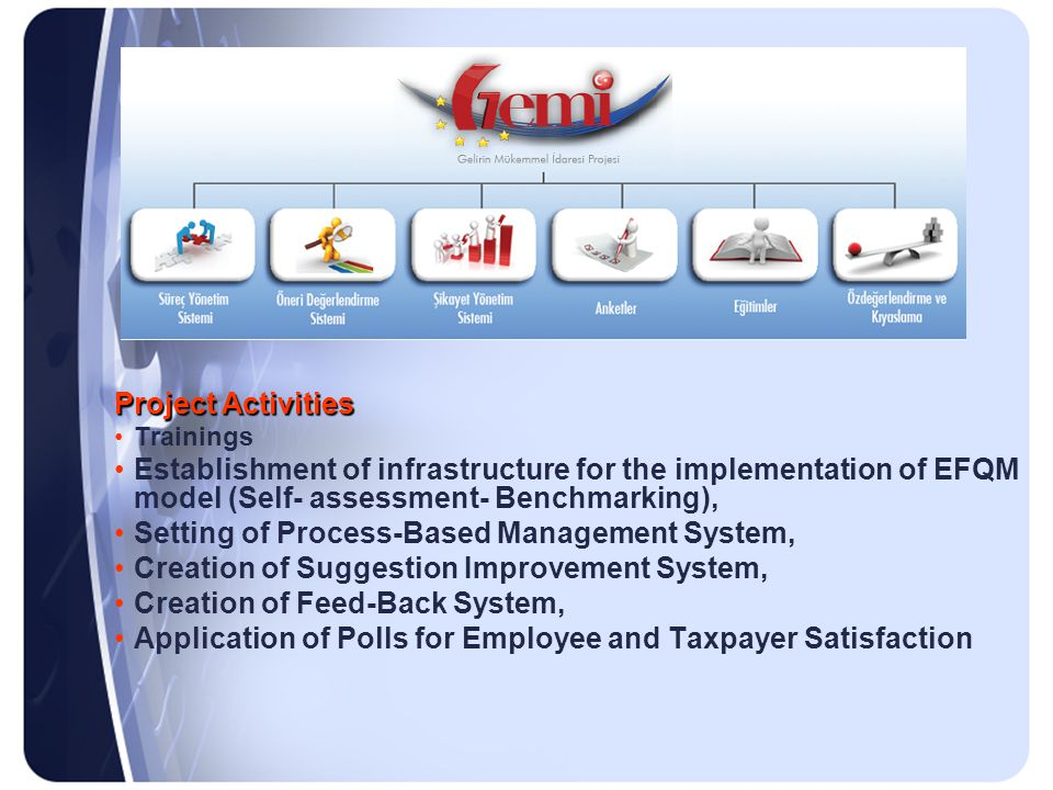 Project Activities Trainings Establishment of infrastructure for the implementation of EFQM model (Self- assessment- Benchmarking), Setting of Process-Based Management System, Creation of Suggestion Improvement System, Creation of Feed-Back System, Application of Polls for Employee and Taxpayer Satisfaction
