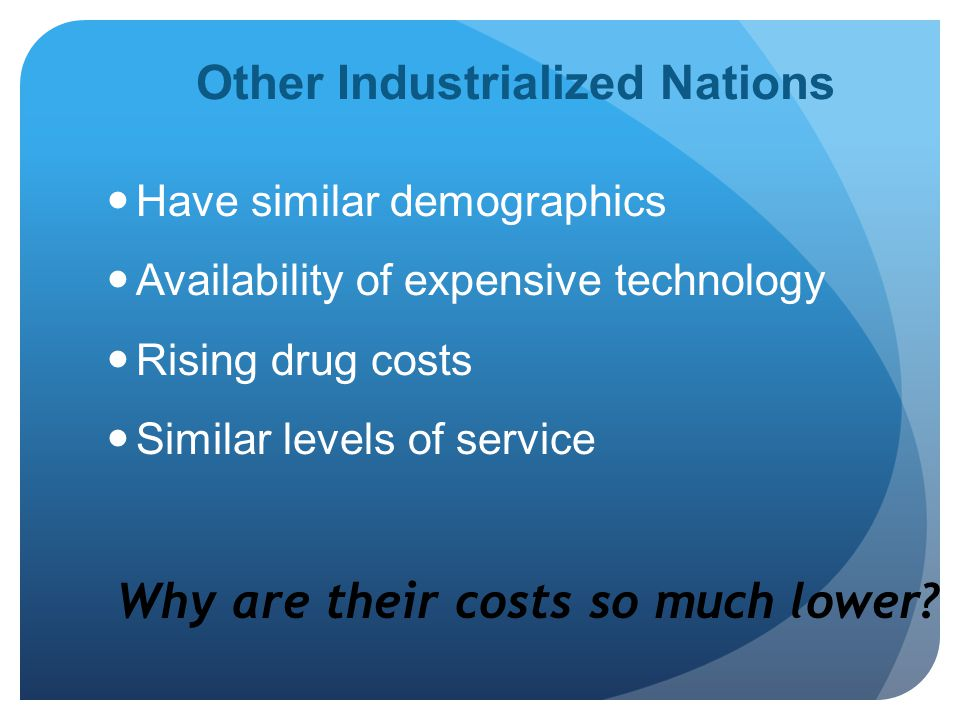 Other Industrialized Nations Have similar demographics Availability of expensive technology Rising drug costs Similar levels of service Why are their costs so much lower