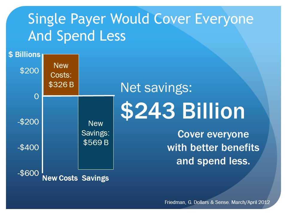 Single Payer Would Cover Everyone And Spend Less Friedman, G.