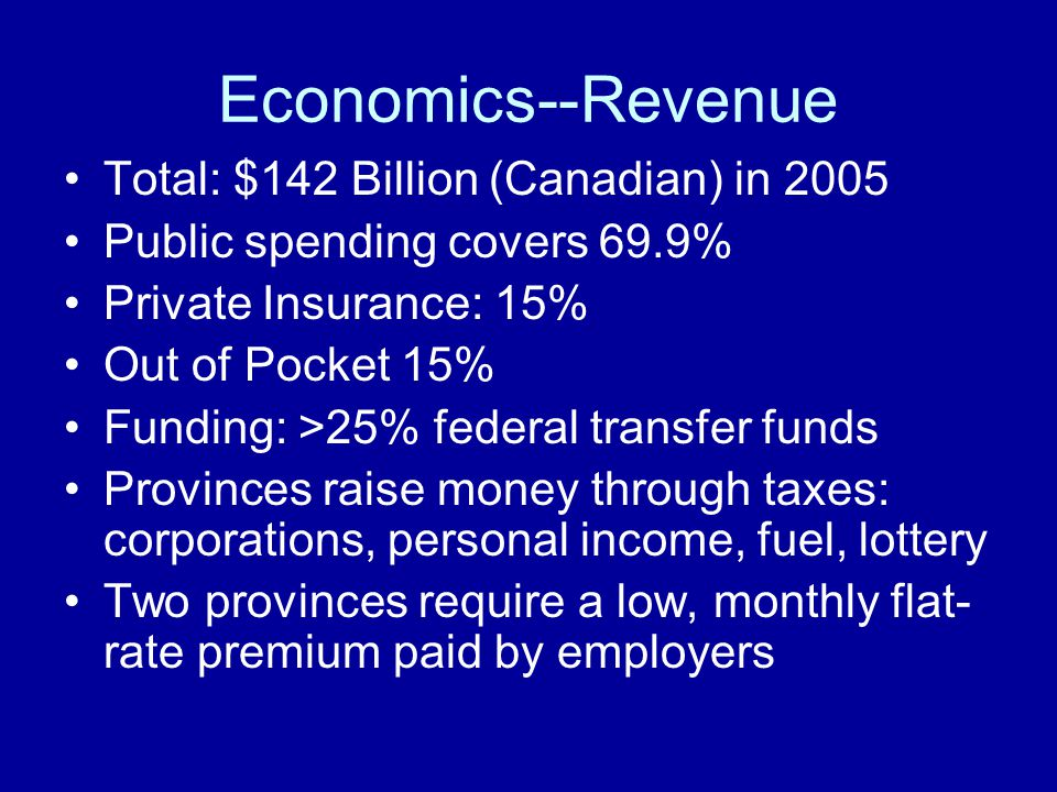 Economics--Revenue Total: $142 Billion (Canadian) in 2005 Public spending covers 69.9% Private Insurance: 15% Out of Pocket 15% Funding: >25% federal transfer funds Provinces raise money through taxes: corporations, personal income, fuel, lottery Two provinces require a low, monthly flat- rate premium paid by employers