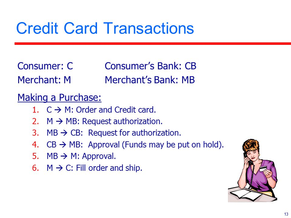 13 Credit Card Transactions Consumer: CConsumer's Bank: CB Merchant: MMerchant's Bank: MB Making a Purchase: 1.C  M: Order and Credit card. 2.M  MB: