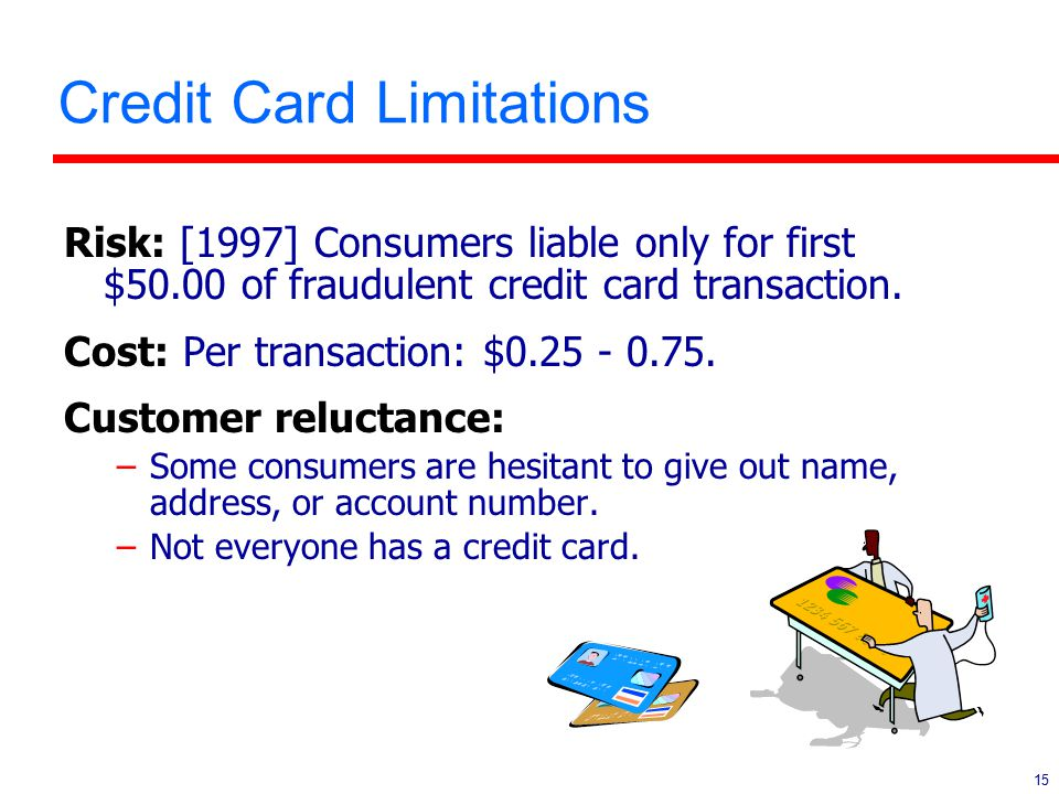 15 Credit Card Limitations Risk: [1997] Consumers liable only for first $50.00 of fraudulent credit card transaction. Cost: Per transaction: $0.25 - 0