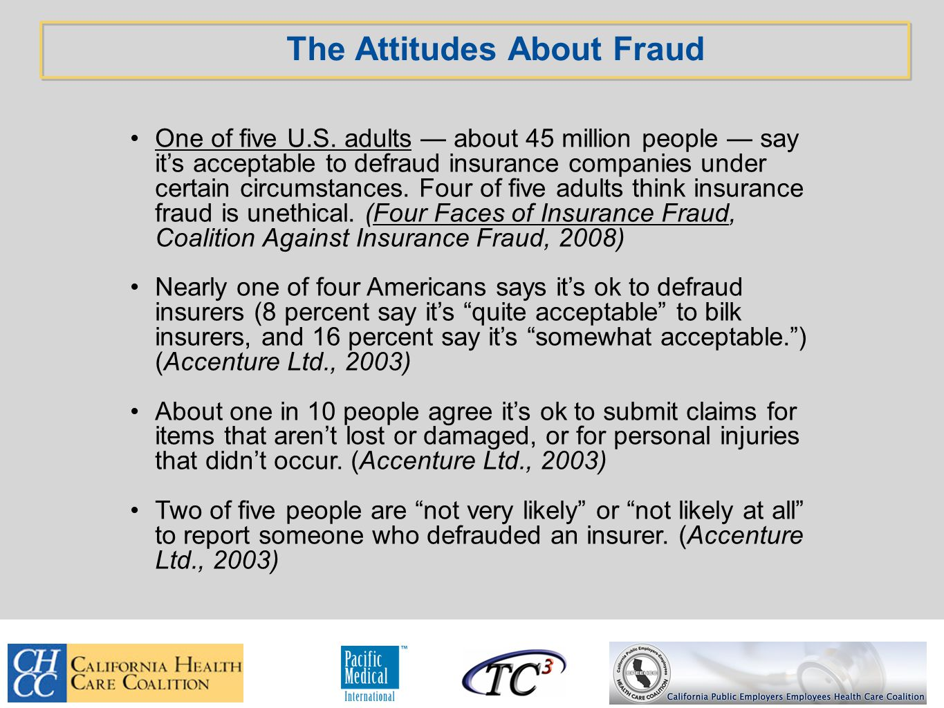 How a Successful Fraud Prevention Program Works