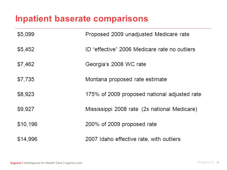 "© Ingenix, Inc. 36 Inpatient baserate comparisons $5,099Proposed 2009 unadjusted Medicare rate $5,452ID ""effective"" 2006 Medicare rate no outliers $7,"