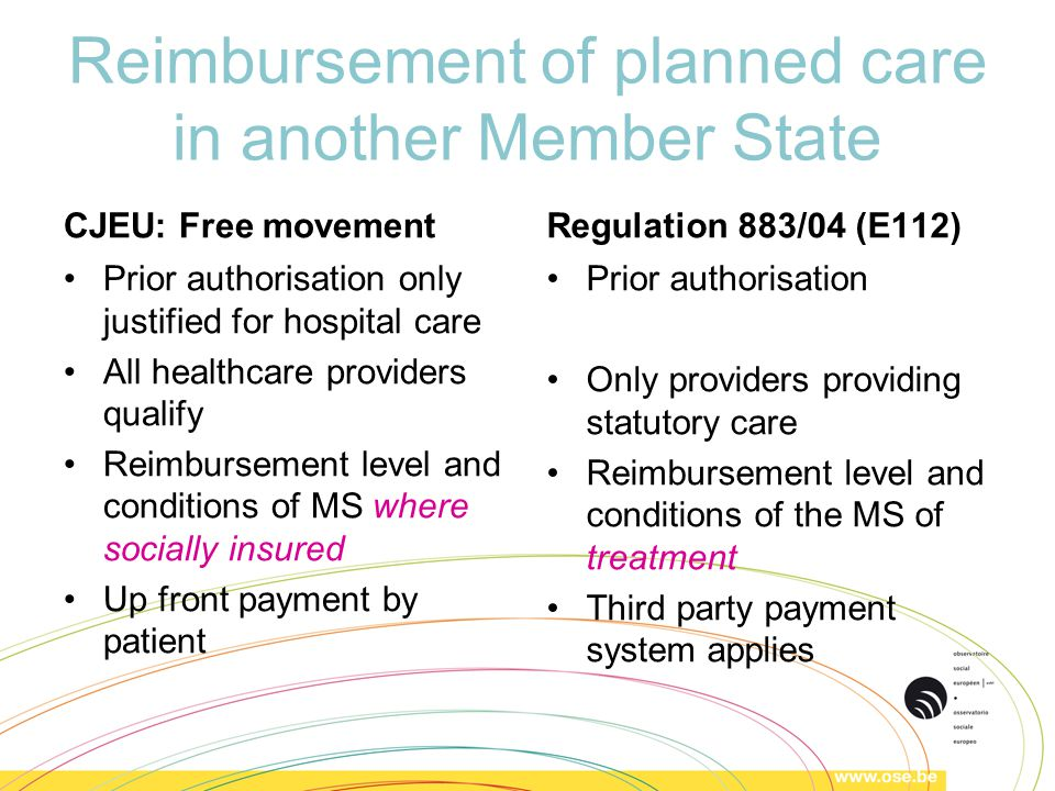 Reimbursement of planned care in another Member State CJEU: Free movement Prior authorisation only justified for hospital care All healthcare providers qualify Reimbursement level and conditions of MS where socially insured Up front payment by patient Regulation 883/04 (E112) Prior authorisation Only providers providing statutory care Reimbursement level and conditions of the MS of treatment Third party payment system applies
