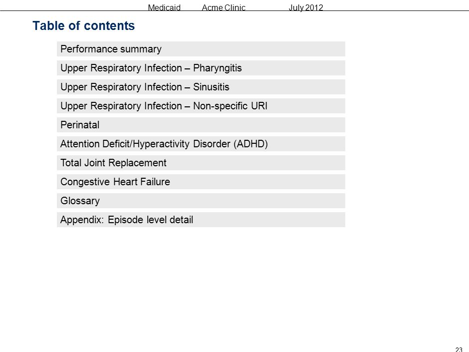 23 Table of contents Medicaid Acme Clinic July 2012 Performance summary Upper Respiratory Infection – Pharyngitis Upper Respiratory Infection – Sinusitis Upper Respiratory Infection – Non-specific URI Perinatal Attention Deficit/Hyperactivity Disorder (ADHD) Total Joint Replacement Congestive Heart Failure Glossary Appendix: Episode level detail