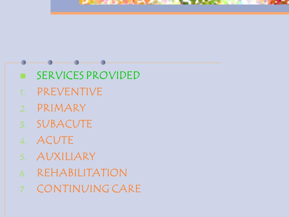 SERVICES PROVIDED 1. PREVENTIVE 2. PRIMARY 3. SUBACUTE 4.