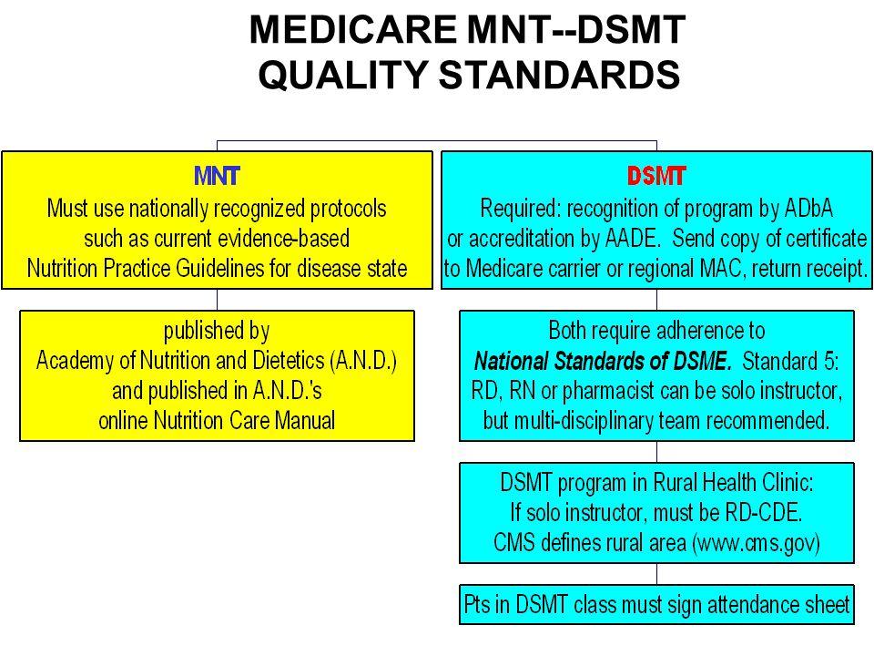 MEDICARE MNT--DSMT QUALITY STANDARDS