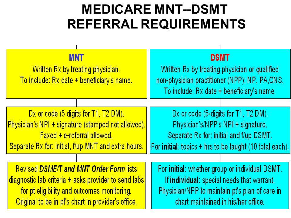 MEDICARE MNT--DSMT REFERRAL REQUIREMENTS