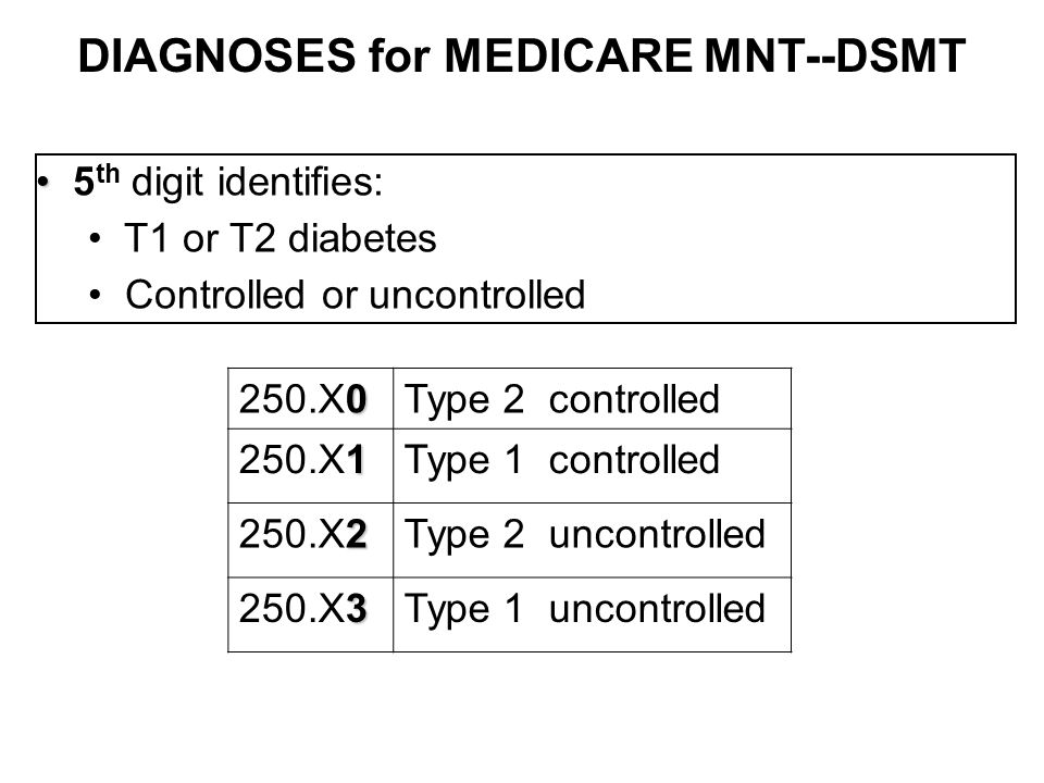 DIAGNOSES for MEDICARE MNT--DSMT 5 th digit identifies: T1 or T2 diabetes Controlled or uncontrolled 0 250.X0Type 2 controlled 1 250.X1Type 1 controll