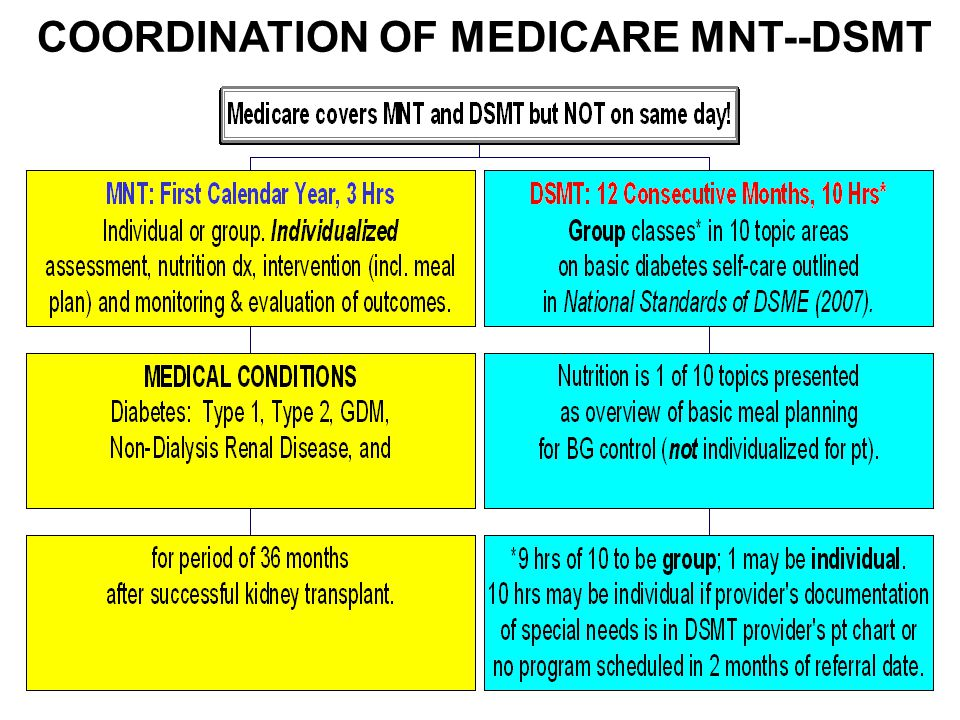 MEDICARE MNT--DSMT TELEHEALH DSMT : >1 hr of 10 in initial yr & >1 hr in follow-up yrs to be furnished in-person for training on injectable medications (individual or group)