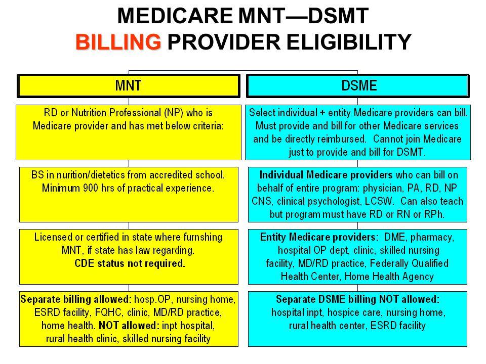 BILLING MEDICARE MNT—DSMT BILLING PROVIDER ELIGIBILITY