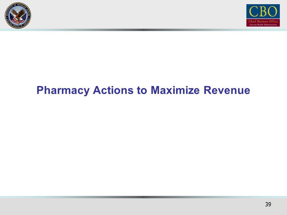 39 Pharmacy Actions to Maximize Revenue