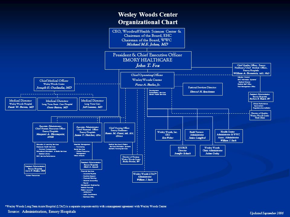 Wesley Woods Center Organizational Chart Assistant Administrator Emory Hospitals Larry F.