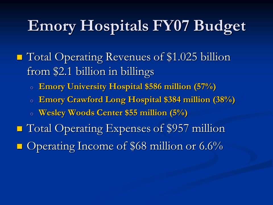 Emory Hospitals FY07 Budget Total Operating Revenues of $1.025 billion from $2.1 billion in billings Total Operating Revenues of $1.025 billion from $2.1 billion in billings o Emory University Hospital $586 million (57%) o Emory Crawford Long Hospital $384 million (38%) o Wesley Woods Center $55 million (5%) Total Operating Expenses of $957 million Total Operating Expenses of $957 million Operating Income of $68 million or 6.6% Operating Income of $68 million or 6.6%