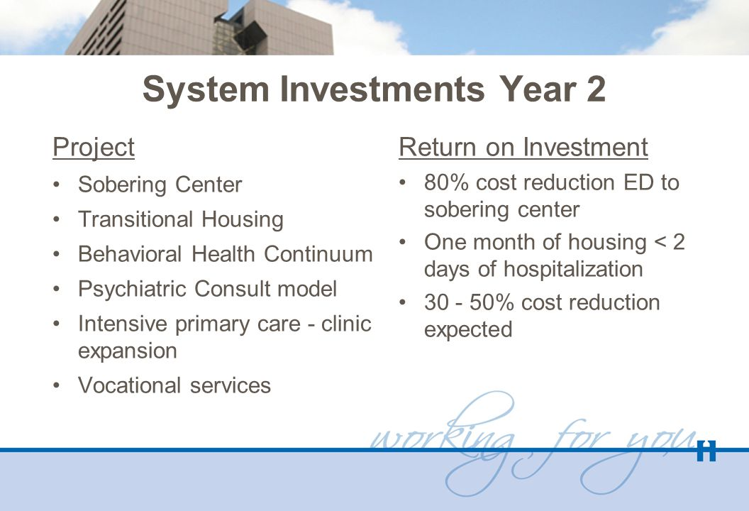System Investments Year 2 Project Sobering Center Transitional Housing Behavioral Health Continuum Psychiatric Consult model Intensive primary care -