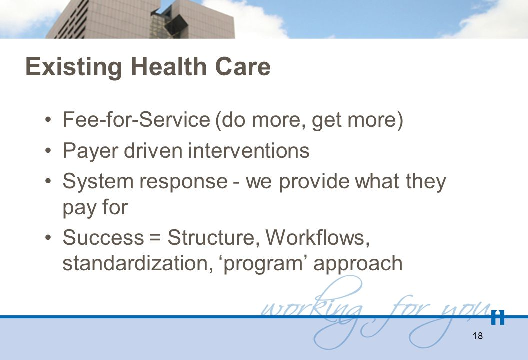 Existing Health Care Fee-for-Service (do more, get more) Payer driven interventions System response - we provide what they pay for Success = Structure