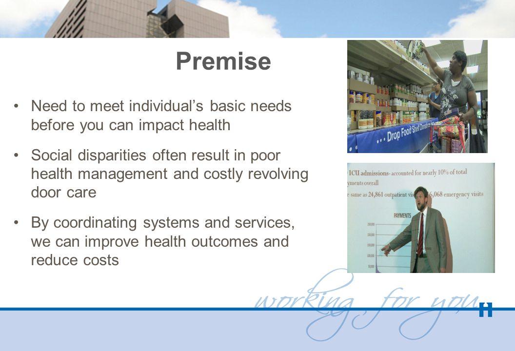ACO Models- ACO Single Payer Hospital(s) Provider System(s) ACO Single Payer Hospital(s) Provider System(s) Risks: Larger silos System fragmentation Competition vs.