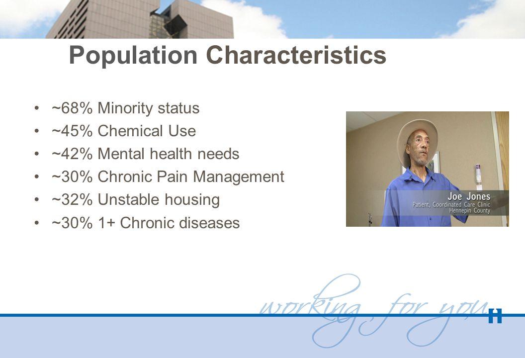 Population Characteristics ~68% Minority status ~45% Chemical Use ~42% Mental health needs ~30% Chronic Pain Management ~32% Unstable housing ~30% 1+