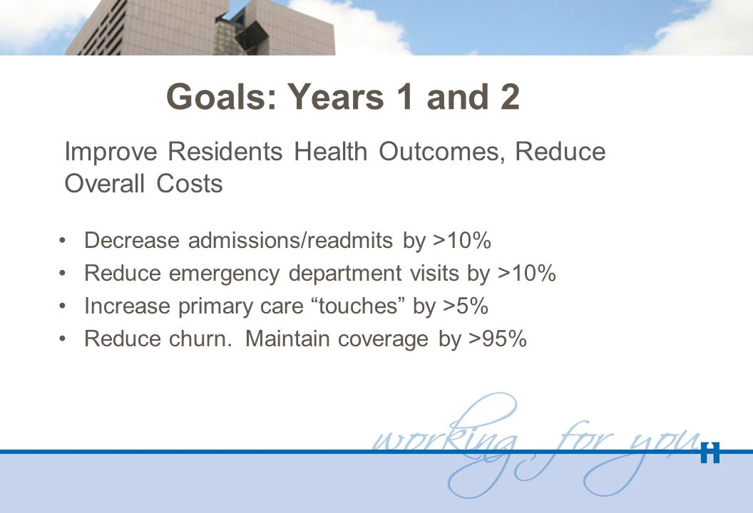 Goals: Years 1 and 2 Decrease admissions/readmits by >10% Reduce emergency department visits by >10% Increase primary care touches by >5% Reduce churn.