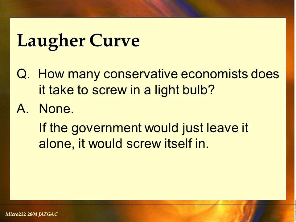 Micro232 2004 JAFGAC Laugher Curve Q.