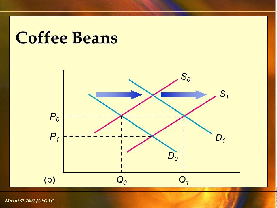 Micro232 2004 JAFGAC Coffee Beans (b) S1S1 D0D0 P1P1 S0S0 D1D1 P0P0 Q1Q1 Q0Q0