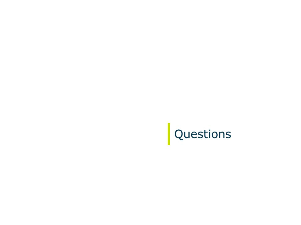 May 2008 Questions