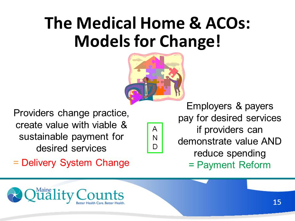 The Medical Home & ACOs: Models for Change! Providers change practice, create value with viable & sustainable payment for desired services = Delivery