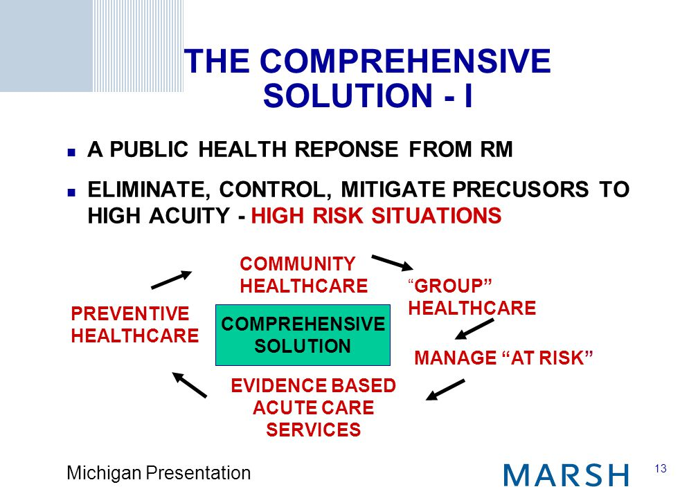13 Michigan Presentation PREVENTIVE HEALTHCARE COMMUNITY HEALTHCARE GROUP HEALTHCARE MANAGE AT RISK EVIDENCE BASED ACUTE CARE SERVICES COMPREHENSIVE SOLUTION THE COMPREHENSIVE SOLUTION - I A PUBLIC HEALTH REPONSE FROM RM ELIMINATE, CONTROL, MITIGATE PRECUSORS TO HIGH ACUITY - HIGH RISK SITUATIONS