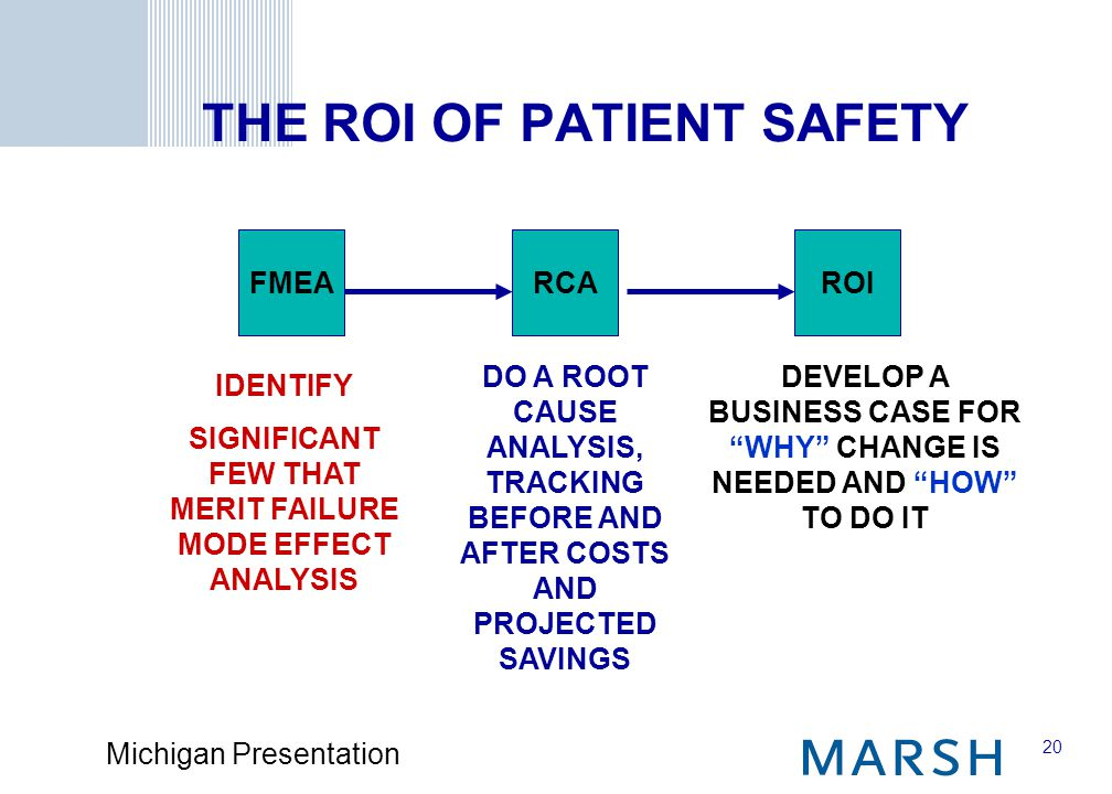 20 Michigan Presentation THE ROI OF PATIENT SAFETY FMEARCAROI IDENTIFY SIGNIFICANT FEW THAT MERIT FAILURE MODE EFFECT ANALYSIS DO A ROOT CAUSE ANALYSIS, TRACKING BEFORE AND AFTER COSTS AND PROJECTED SAVINGS DEVELOP A BUSINESS CASE FOR WHY CHANGE IS NEEDED AND HOW TO DO IT