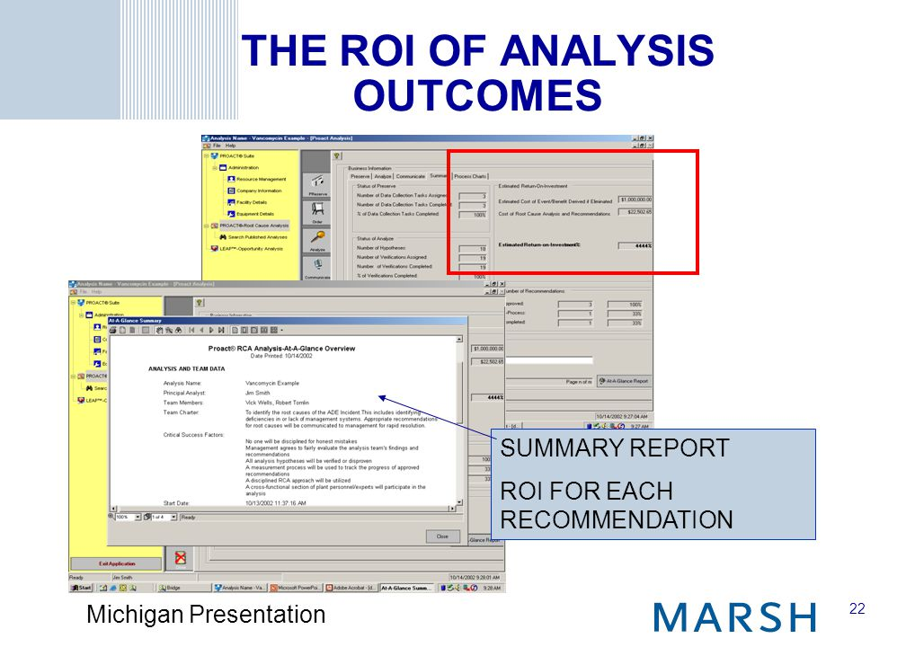 22 Michigan Presentation SUMMARY REPORT ROI FOR EACH RECOMMENDATION THE ROI OF ANALYSIS OUTCOMES