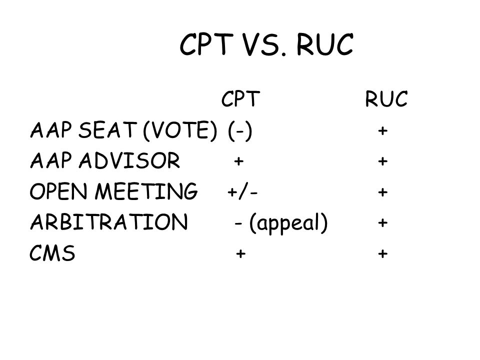 CPT VS. RUC CPTRUC AAP SEAT (VOTE) (-) + AAP ADVISOR + + OPEN MEETING +/- + ARBITRATION - (appeal) + CMS + +