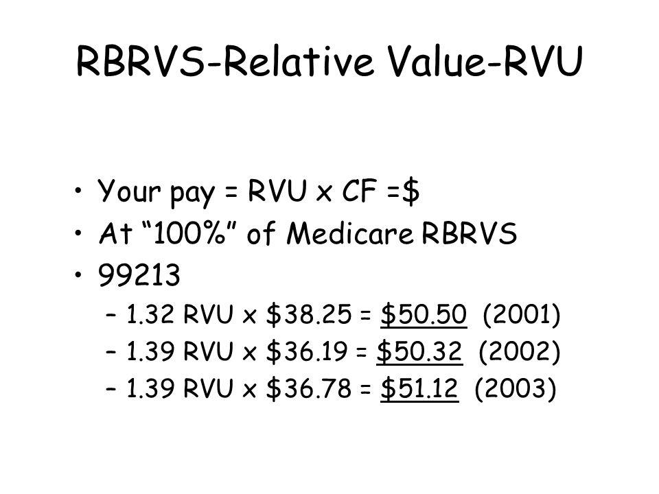 "RBRVS-Relative Value-RVU Your pay = RVU x CF =$ At ""100%"" of Medicare RBRVS 99213 –1.32 RVU x $38.25 = $50.50 (2001) –1.39 RVU x $36.19 = $50.32 (2002"