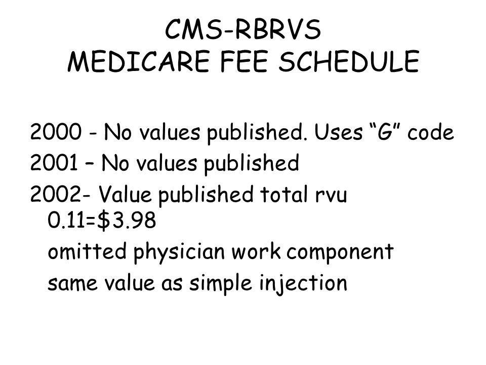 CMS-RBRVS MEDICARE FEE SCHEDULE 2000 - No values published.