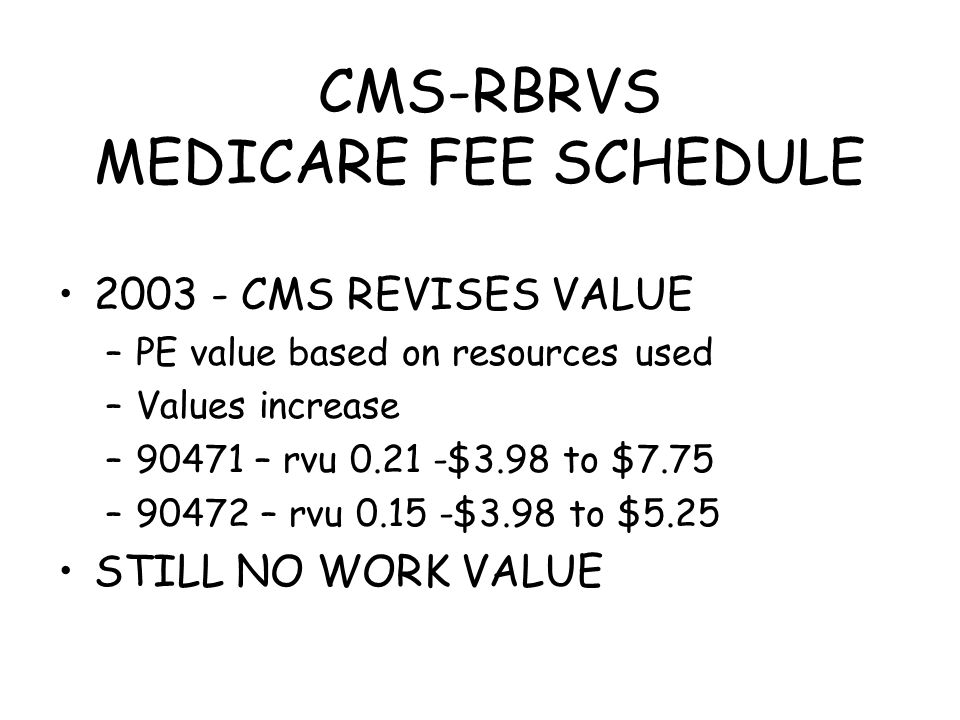 CMS-RBRVS MEDICARE FEE SCHEDULE 2003 - CMS REVISES VALUE –PE value based on resources used –Values increase –90471 – rvu 0.21 -$3.98 to $7.75 –90472 – rvu 0.15 -$3.98 to $5.25 STILL NO WORK VALUE