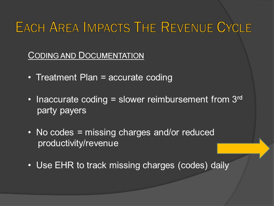 C ODING AND D OCUMENTATION Treatment Plan = accurate coding Inaccurate coding = slower reimbursement from 3 rd party payers No codes = missing charges and/or reduced productivity/revenue Use EHR to track missing charges (codes) daily