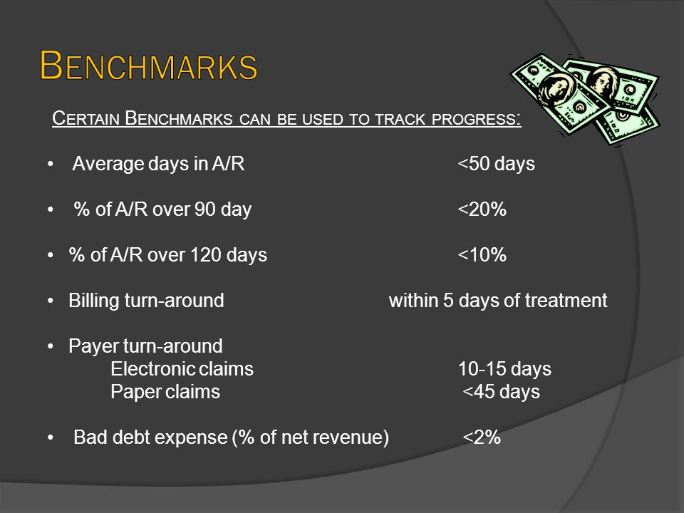 C ERTAIN B ENCHMARKS CAN BE USED TO TRACK PROGRESS : Average days in A/R <50 days % of A/R over 90 day <20% % of A/R over 120 days<10% Billing turn-aroundwithin 5 days of treatment Payer turn-around Electronic claims10-15 days Paper claims <45 days Bad debt expense (% of net revenue) <2%