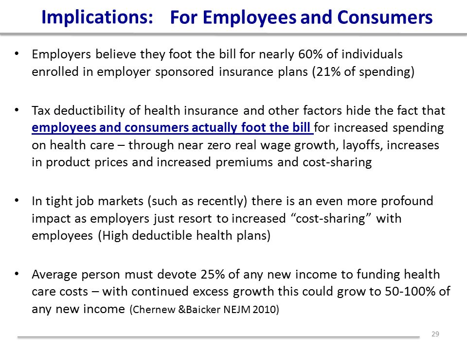 Employers believe they foot the bill for nearly 60% of individuals enrolled in employer sponsored insurance plans (21% of spending) Tax deductibility of health insurance and other factors hide the fact that employees and consumers actually foot the bill for increased spending on health care – through near zero real wage growth, layoffs, increases in product prices and increased premiums and cost-sharing In tight job markets (such as recently) there is an even more profound impact as employers just resort to increased cost-sharing with employees (High deductible health plans) Average person must devote 25% of any new income to funding health care costs – with continued excess growth this could grow to 50-100% of any new income (Chernew &Baicker NEJM 2010) 29 Implications: For Employees and Consumers
