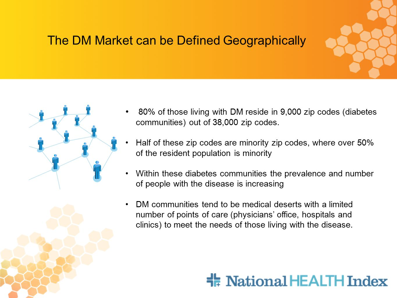 The DM Market can be Defined Geographically 80% of those living with DM reside in 9,000 zip codes (diabetes communities) out of 38,000 zip codes.