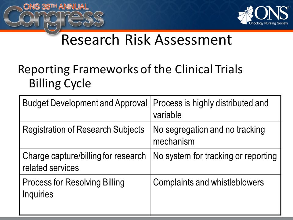 Research Risk Assessment Reporting Frameworks of the Clinical Trials Billing Cycle Budget Development and ApprovalProcess is highly distributed and va